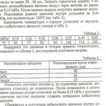 «Правила по эксплуатации и технике безопасности при работе на автоклавах»