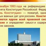 «Конституция Российской Федерации» (принята всенародным голосованием 12