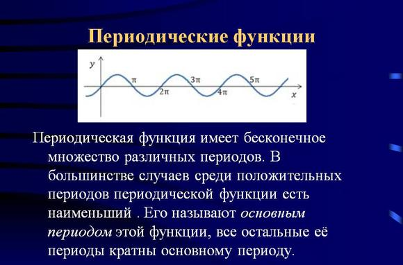 imageschto-takoe-periodicheskaja-funktsija-i-period-funktsii-thumb.jpg