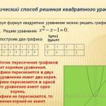Решение уравнений средствами Excel
