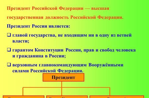 imageskto-javljaetsja-glavoj-gosudarstva-v-rossijskoj-federatsii-thumb.jpg