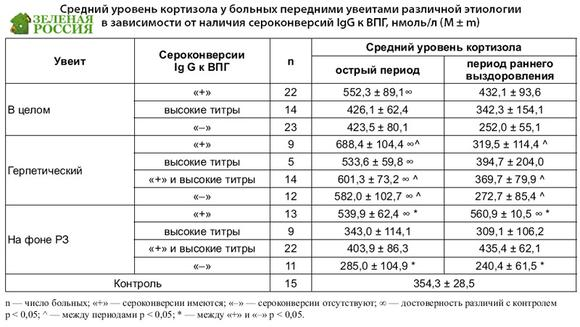 imagesnorma-kortizola-v-krovi-thumb.jpg