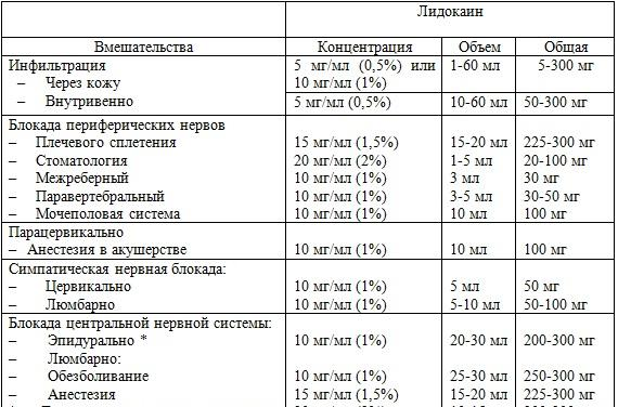 imagesnovokain-5-mg-ml-eto-kakoj-protsent-thumb.jpg