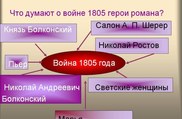 imagespersonag-romana-vojna-i-mir-nikolaj-rostov-thumb.jpg