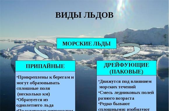 imagespochemu-led-v-severnom-ledovitom-okeane-postojanno-drejfuet-thumb.jpg