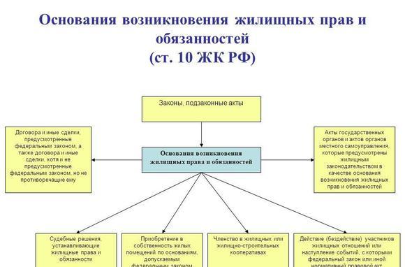 imagesprava-i-objazannosti-juridicheskih-lits-v-rf-thumb.jpg