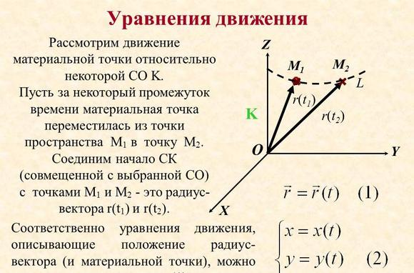 imagespreobrazovanija-galileja-v-vektornoj-i-koordinatnoj-formah-thumb.jpg