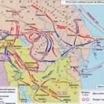 Русско-персидские войны
