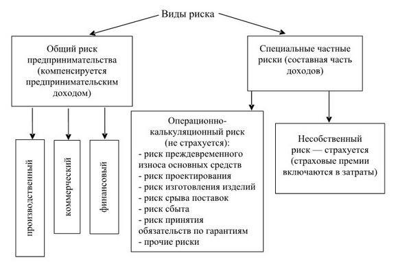 imagesrynochnye-nishi-sozdajut-import-raspredelenija-na-kapitalnom-investore-thumb.jpg