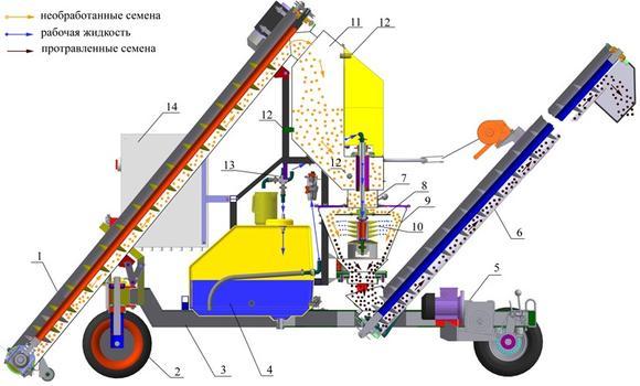 imagess-h-tehnika-dlja-suhogo-protravlivanija-semjan-kukuruzy-thumb.jpg