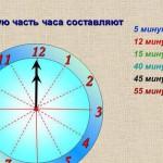6 (Пять Шестых) Часа Это Сколько Минут