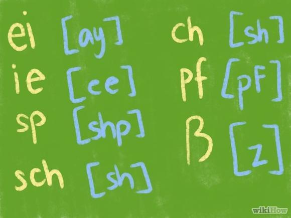 немецкий алфавит печатные и прописные буквы в таблице