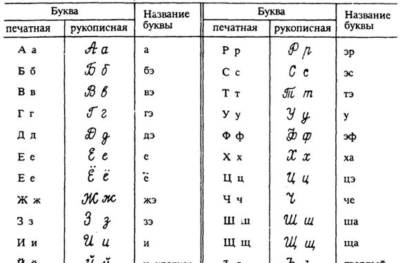 imageskak-pishetsja-bukva-nemetskaja-zaglavnaja-bukva-p-thumb.jpg
