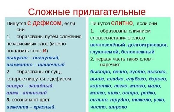 imageskak-pishetsja-slovo-bezrabotnaja-slitno-ili-razdelno-thumb.jpg