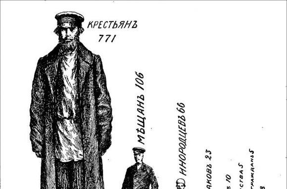 imagesposessionnye-dvortsovye-udelnye-vladelcheskie-pomeschichi-gosudarstvennye-kazennye-thumb.jpg