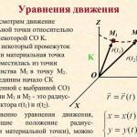Механика и теория относительности