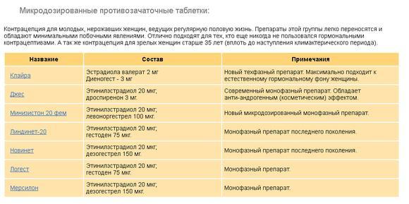 imagessiluet-tabletki-instruktsija-po-primeneniju-thumb.jpg